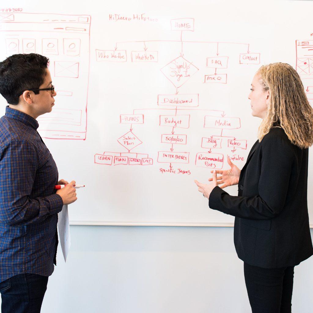 Whiteboard overleg samenwerwerken